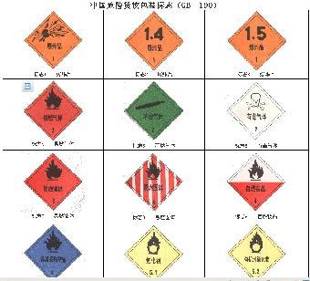 广东危险品出口油漆海运服务