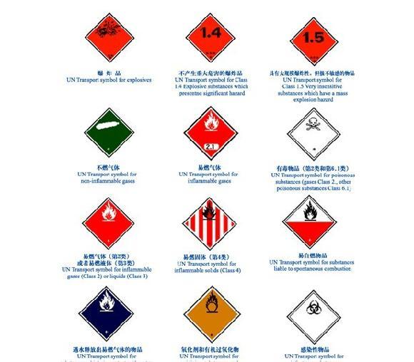 广州安通国际危险品海运公司