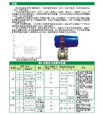 差压变送器就认准高精准BLH电容式_志趣网教科初中国际图片