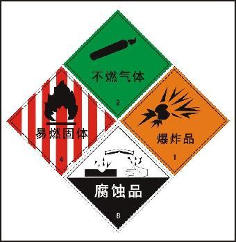 树脂为非危废标签