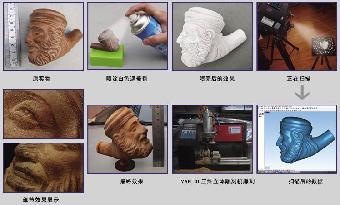 立体扫描仪_【三维立体扫描仪济南扫描仪生产厂家德国原