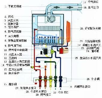 专业维修八喜壁挂炉《电路板》,《水泵》,《风机》,《比例阀,燃气阀》图片
