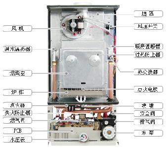 壁挂炉冻裂,漏水,风机,电路板维修北京壁挂炉维修公司北京壁挂炉维修