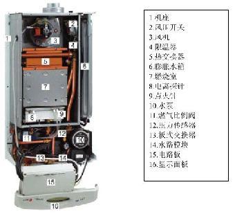 依马壁挂炉《电路板》,《水泵》,《风机》,《比例阀,燃气阀》&ldquo图片