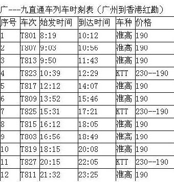 想知道广州火车东站到香港的火车时刻表