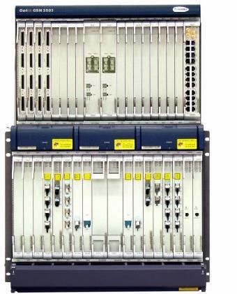optixosn3500智能光传输设备