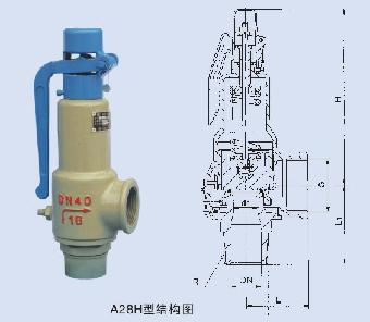 气体安全阀按结构形式来分:可分为封闭式和不封闭式两种.