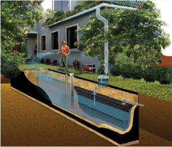 工地雨水收集系统【相关词_雨水收集系统示意图】图片